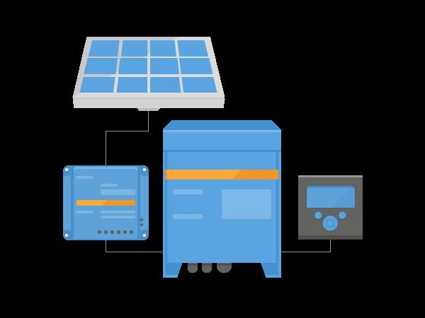 Systèmes de stockage d'énergie